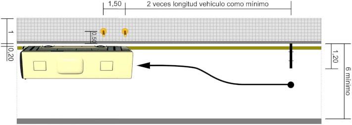 Maniobra Permiso Autobus - Estacionamiento