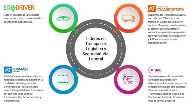 Grupo lider para transportistas - Academia del transportista